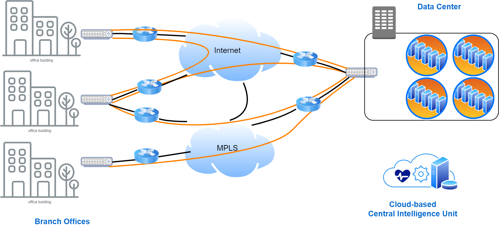 Dynamic Path Selection in Hybrid Networks