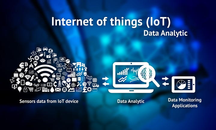 Multi-tenant cloud Infrastructure for IoT Data Analytics